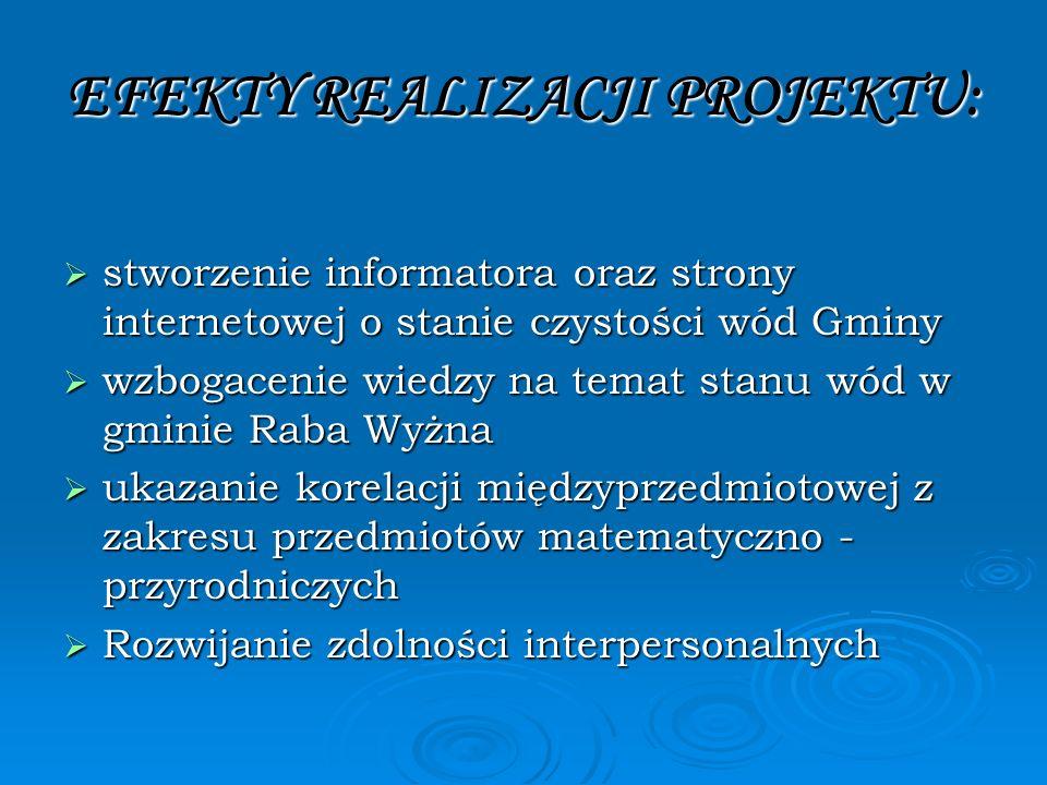 EFEKTY REALIZACJI PROJEKTU: stworzenie informatora oraz strony internetowej o stanie czystości wód Gminy stworzenie informatora oraz strony internetow