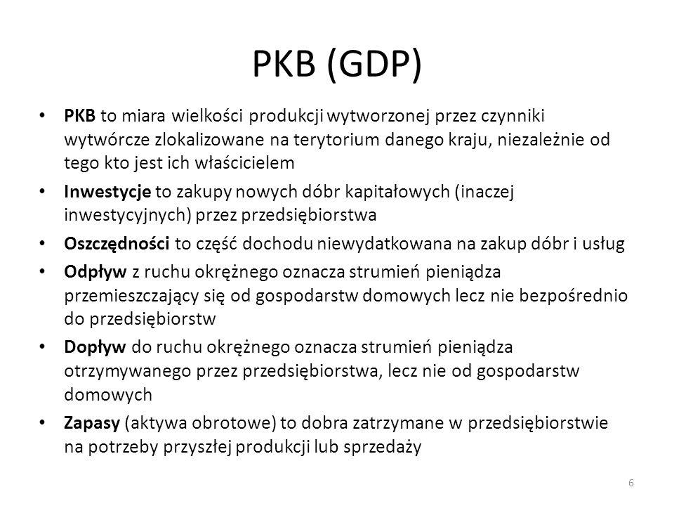 PKB (GDP) PKB to miara wielkości produkcji wytworzonej przez czynniki wytwórcze zlokalizowane na terytorium danego kraju, niezależnie od tego kto jest ich właścicielem Inwestycje to zakupy nowych dóbr kapitałowych (inaczej inwestycyjnych) przez przedsiębiorstwa Oszczędności to część dochodu niewydatkowana na zakup dóbr i usług Odpływ z ruchu okrężnego oznacza strumień pieniądza przemieszczający się od gospodarstw domowych lecz nie bezpośrednio do przedsiębiorstw Dopływ do ruchu okrężnego oznacza strumień pieniądza otrzymywanego przez przedsiębiorstwa, lecz nie od gospodarstw domowych Zapasy (aktywa obrotowe) to dobra zatrzymane w przedsiębiorstwie na potrzeby przyszłej produkcji lub sprzedaży 6