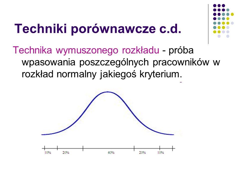 Techniki porównawcze c.d. Technika wymuszonego rozkładu - próba wpasowania poszczególnych pracowników w rozkład normalny jakiegoś kryterium.