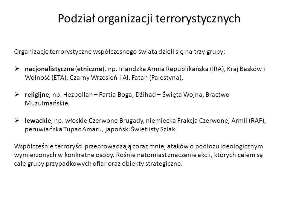 Podział organizacji terrorystycznych Organizacje terrorystyczne współczesnego świata dzieli się na trzy grupy: nacjonalistyczne (etniczne), np. Irland