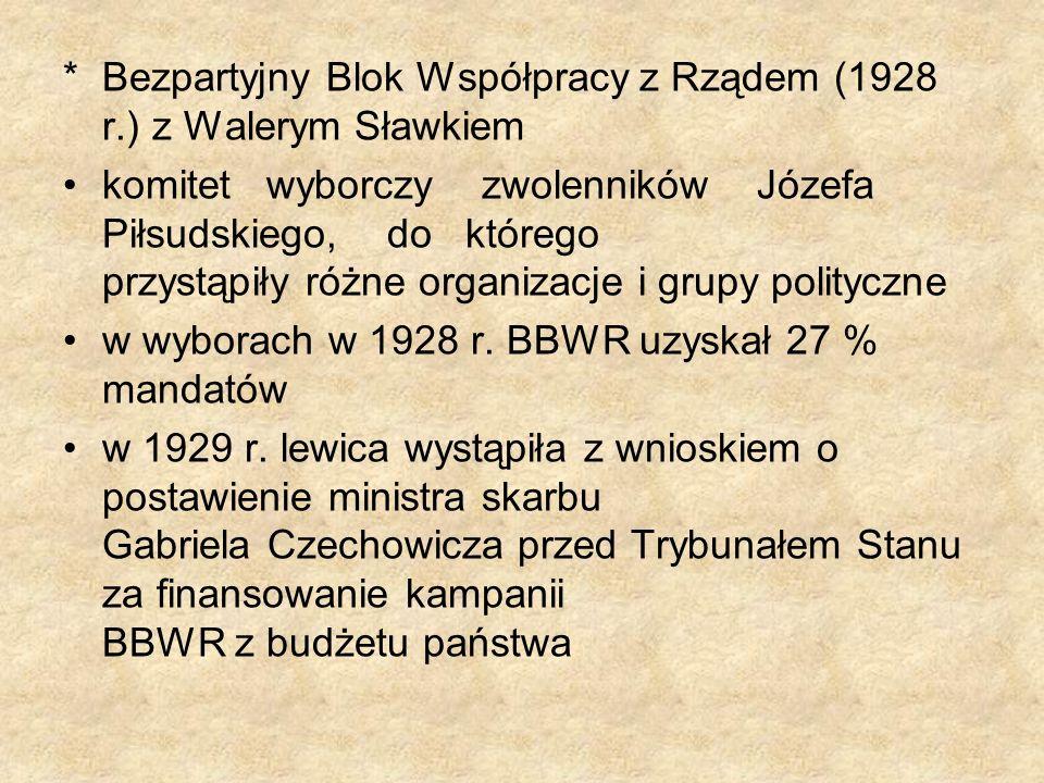 *Bezpartyjny Blok Współpracy z Rządem (1928 r.) z Walerym Sławkiem komitet wyborczy zwolenników Józefa Piłsudskiego, do którego przystąpiły różne orga