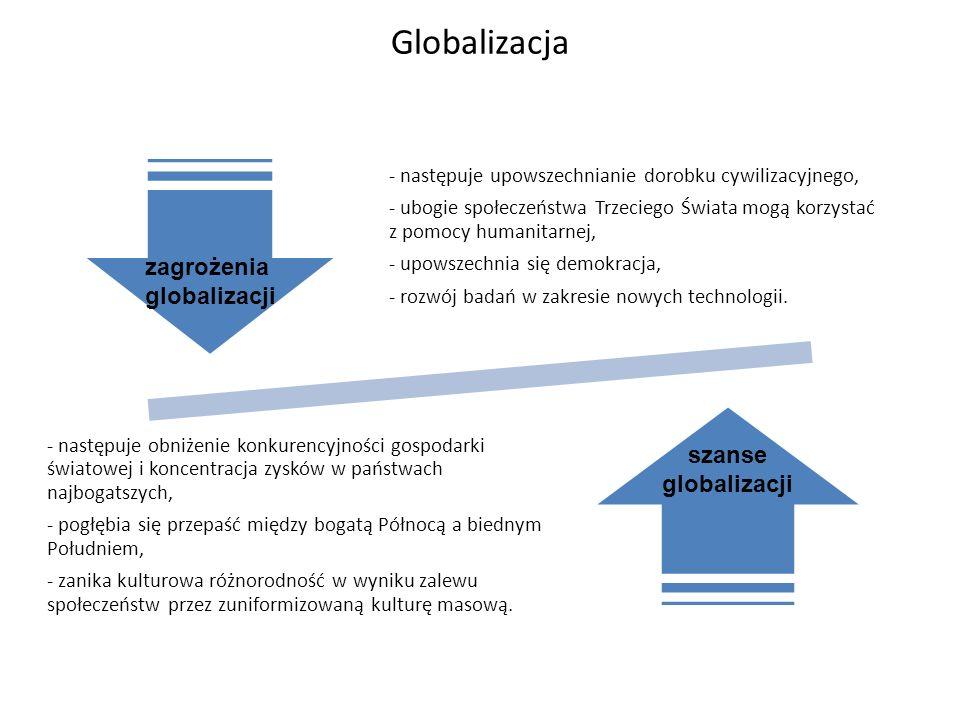 Globalizacja zagrożenia globalizacji szanse globalizacji