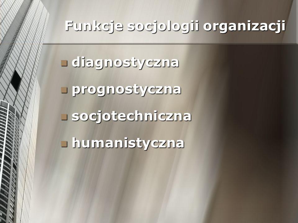 Funkcje socjologii organizacji diagnostyczna diagnostyczna prognostyczna prognostyczna socjotechniczna socjotechniczna humanistyczna humanistyczna