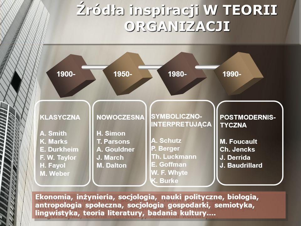 Źródła inspiracji W TEORII ORGANIZACJI 1900-1950-1980-1990- KLASYCZNA A. Smith K. Marks E. Durkheim F. W. Taylor H. Fayol M. Weber NOWOCZESNA H. Simon