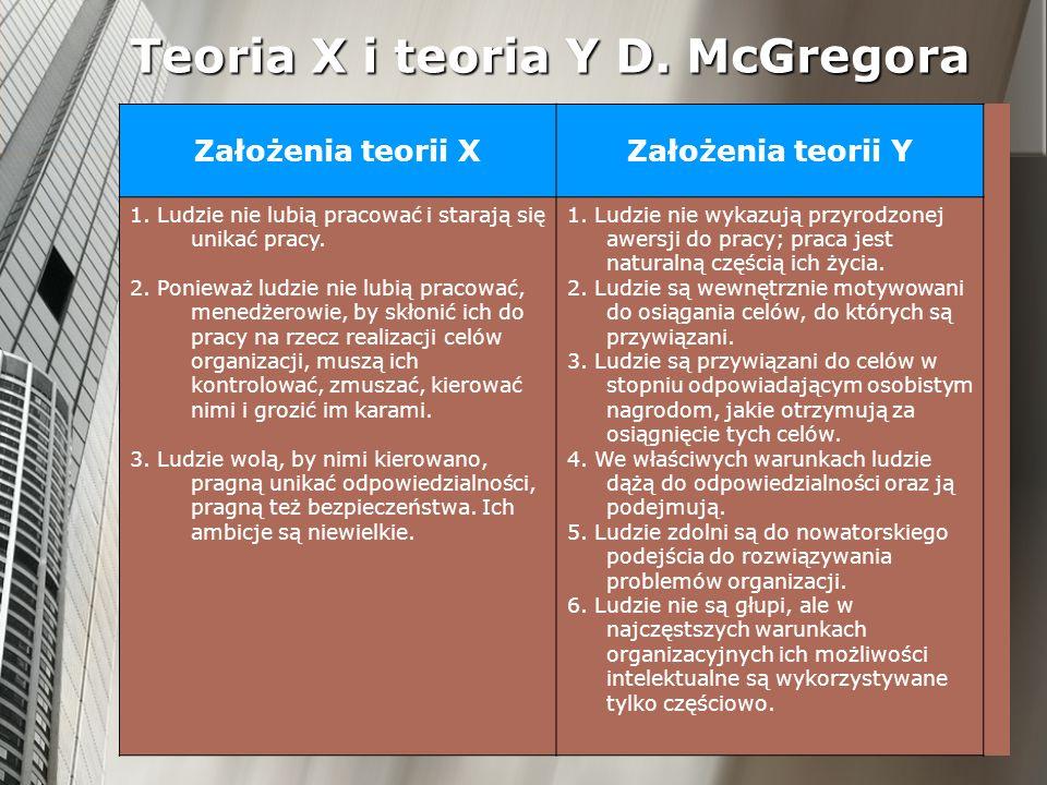 Teoria X i teoria Y D. McGregora Założenia teorii XZałożenia teorii Y 1. Ludzie nie lubią pracować i starają się unikać pracy. 2. Ponieważ ludzie nie
