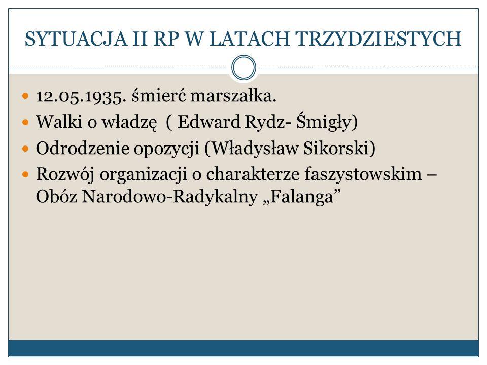 SYTUACJA II RP W LATACH TRZYDZIESTYCH 12.05.1935. śmierć marszałka. Walki o władzę ( Edward Rydz- Śmigły) Odrodzenie opozycji (Władysław Sikorski) Roz