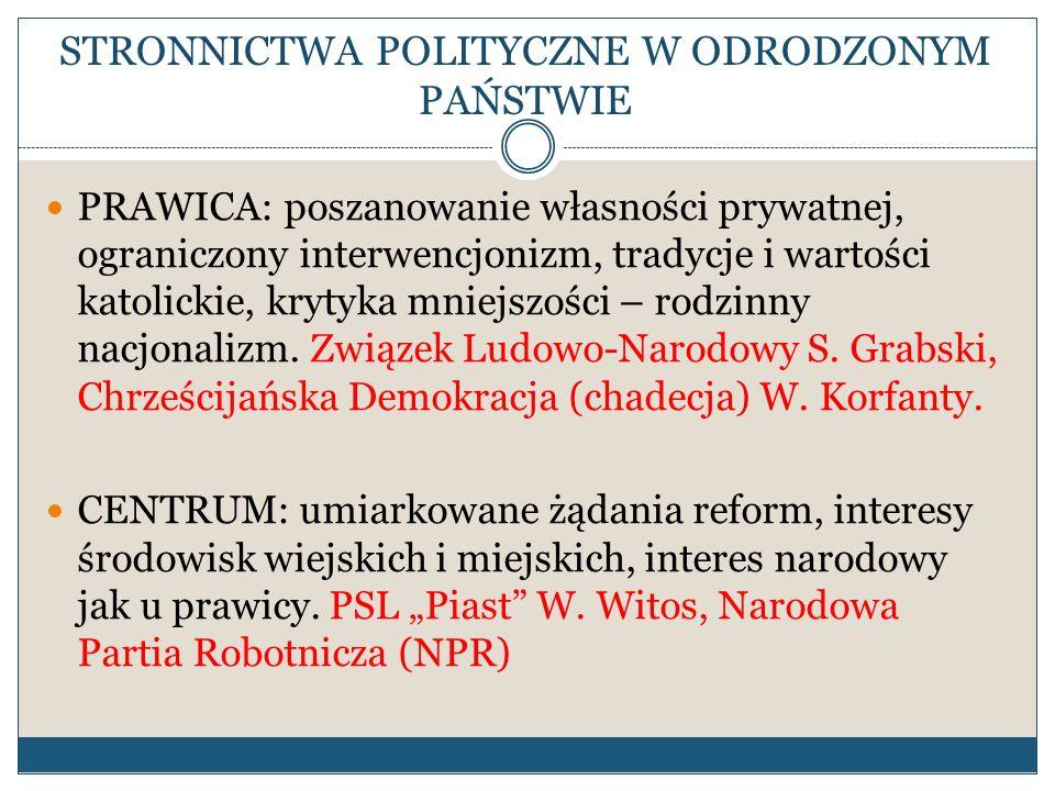 STRONNICTWA POLITYCZNE W ODRODZONYM PAŃSTWIE PRAWICA: poszanowanie własności prywatnej, ograniczony interwencjonizm, tradycje i wartości katolickie, k