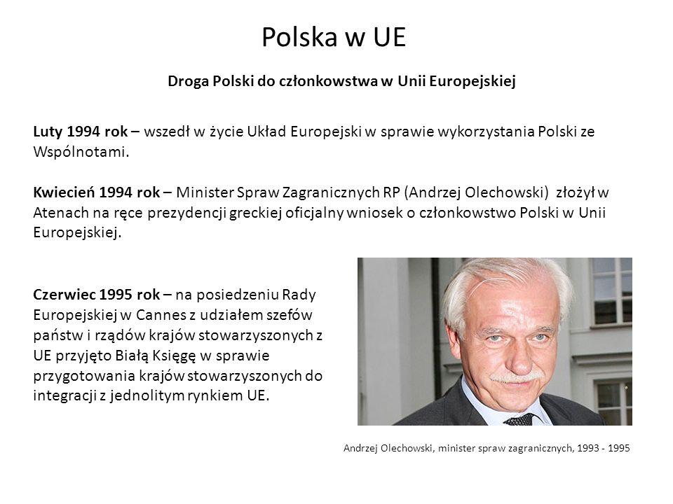 Polska w UE Droga Polski do członkowstwa w Unii Europejskiej Luty 1994 rok – wszedł w życie Układ Europejski w sprawie wykorzystania Polski ze Wspólno