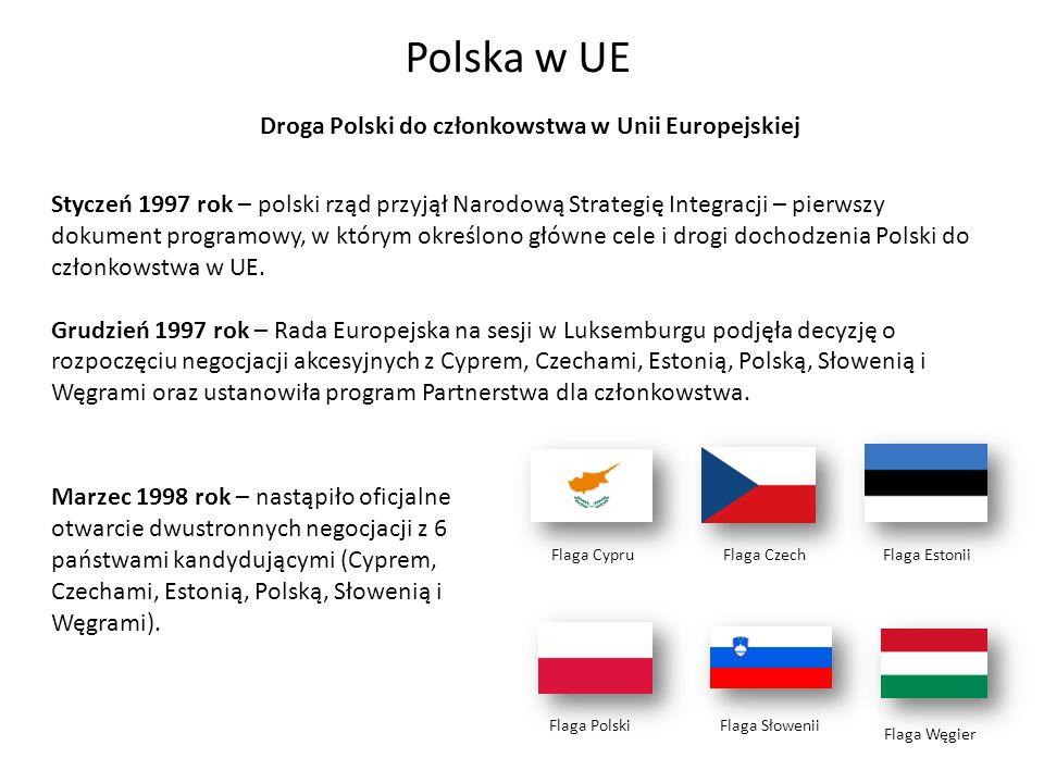 Polska w UE Droga Polski do członkowstwa w Unii Europejskiej Styczeń 1997 rok – polski rząd przyjął Narodową Strategię Integracji – pierwszy dokument