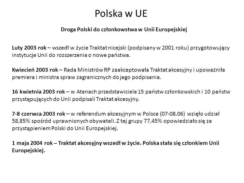 Polska w UE Droga Polski do członkowstwa w Unii Europejskiej Luty 2003 rok – wszedł w życie Traktat nicejski (podpisany w 2001 roku) przygotowujący in