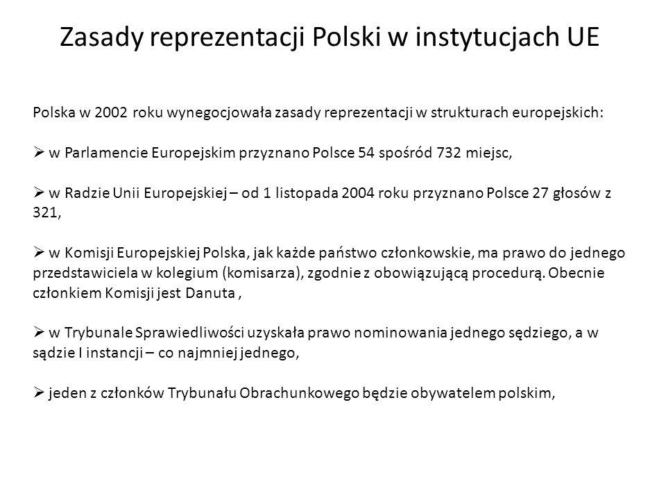 Zasady reprezentacji Polski w instytucjach UE Polska w 2002 roku wynegocjowała zasady reprezentacji w strukturach europejskich: w Parlamencie Europejs
