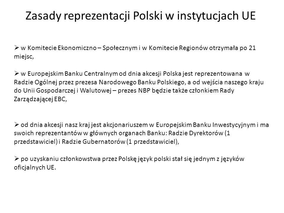 Zasady reprezentacji Polski w instytucjach UE w Komitecie Ekonomiczno – Społecznym i w Komitecie Regionów otrzymała po 21 miejsc, w Europejskim Banku