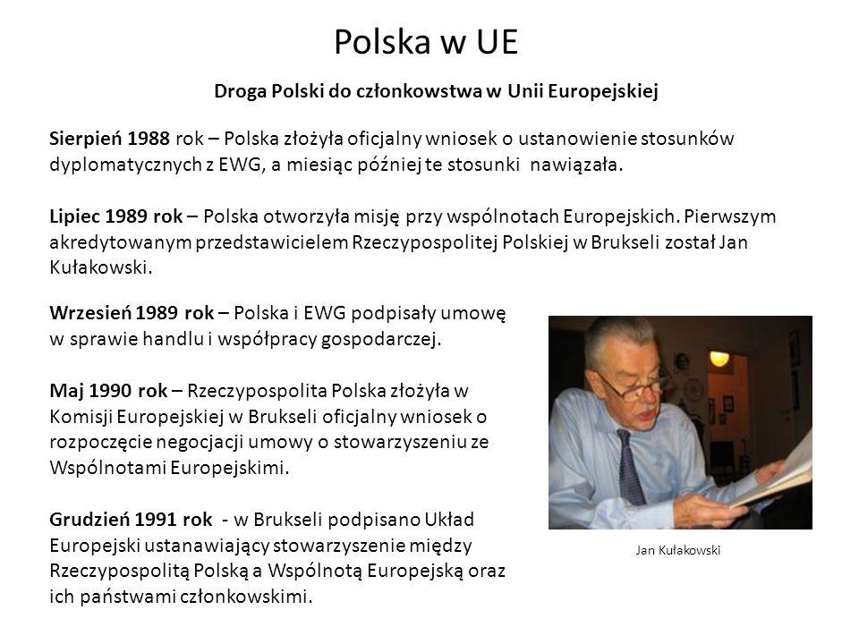 Polska w UE Droga Polski do członkowstwa w Unii Europejskiej Sierpień 1988 rok – Polska złożyła oficjalny wniosek o ustanowienie stosunków dyplomatycz