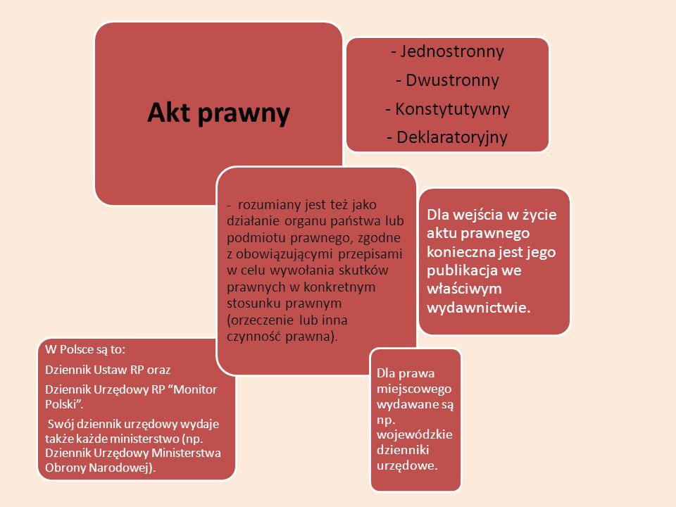 Akt prawny - Jednostronny - Dwustronny - Konstytutywny - Deklaratoryjny W Polsce są to: Dziennik Ustaw RP oraz Dziennik Urzędowy RP Monitor Polski. Sw