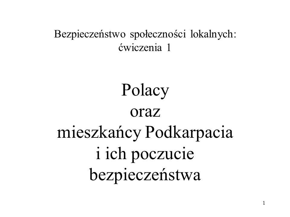 Bezpieczeństwo społeczności lokalnych: ćwiczenia 1 Polacy oraz mieszkańcy Podkarpacia i ich poczucie bezpieczeństwa 1