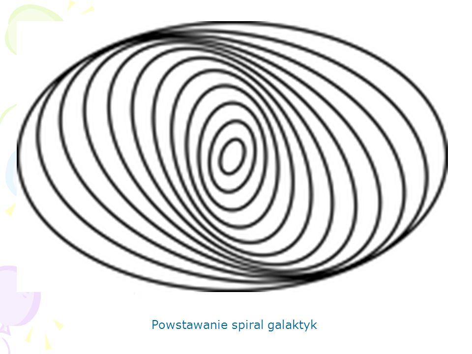 Powstawanie spiral galaktyk