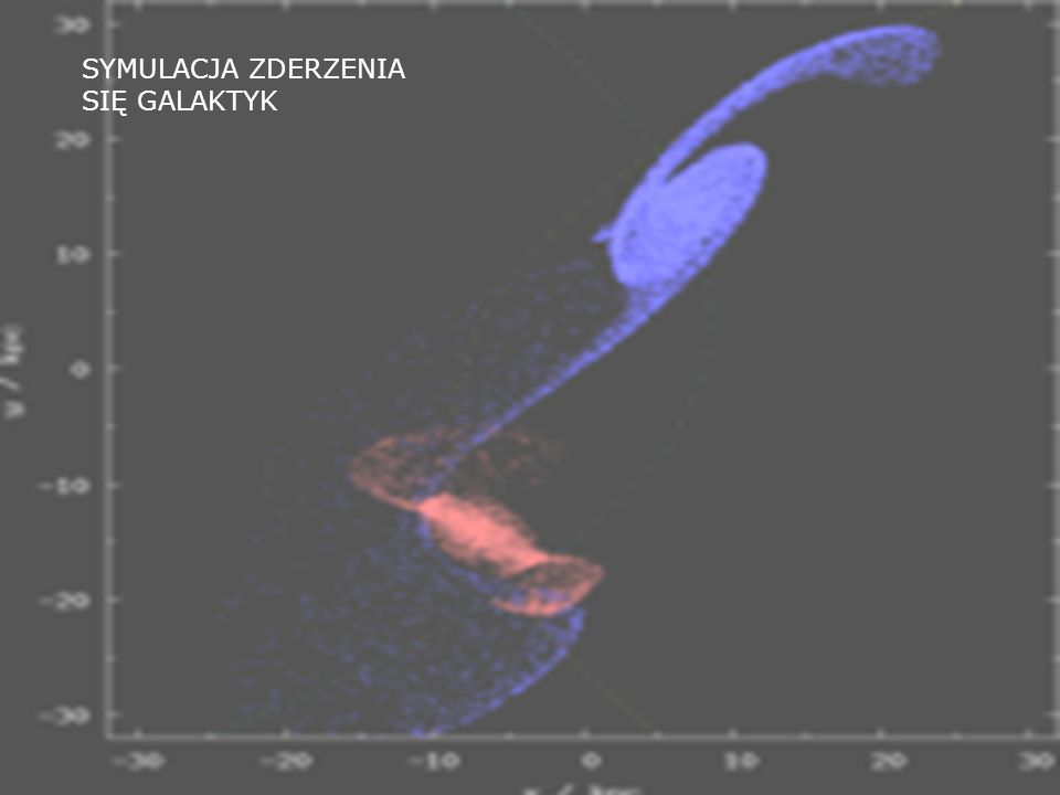 Symulacja komputerowa zderzeń galaktyk SYMULACJA ZDERZENIA SIĘ GALAKTYK