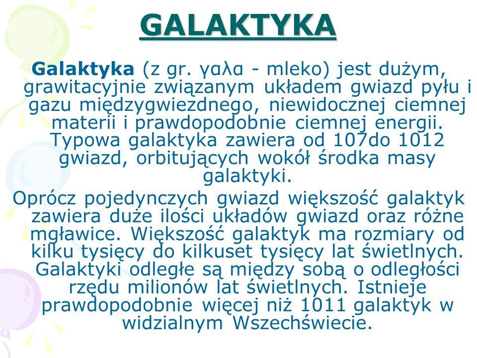 GALAKTYKA Galaktyka (z gr. γαλα - mleko) jest dużym, grawitacyjnie związanym układem gwiazd pyłu i gazu międzygwiezdnego, niewidocznej ciemnej materii