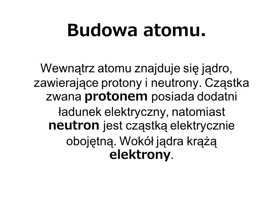 Budowa atomu. Wewnątrz atomu znajduje się jądro, zawierające protony i neutrony. Cząstka zwana protonem posiada dodatni ładunek elektryczny, natomiast