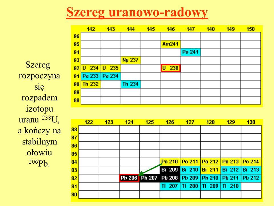 Szereg uranowo-radowy Szereg rozpoczyna się rozpadem izotopu uranu 238 U, a kończy na stabilnym ołowiu 206 Pb.
