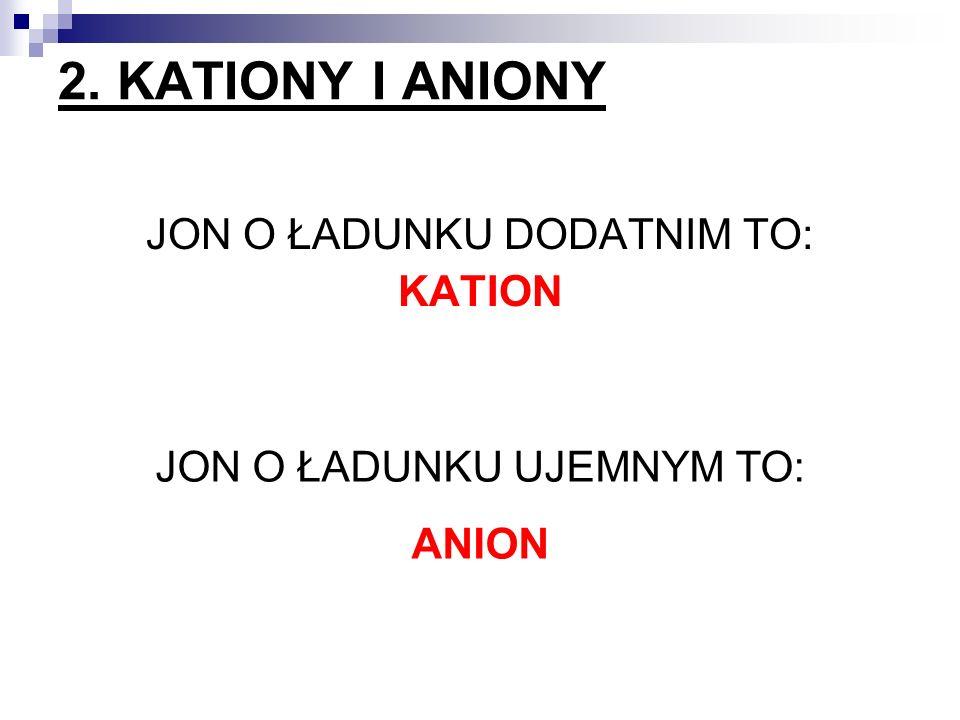 2. KATIONY I ANIONY JON O ŁADUNKU DODATNIM TO: KATION JON O ŁADUNKU UJEMNYM TO: ANION
