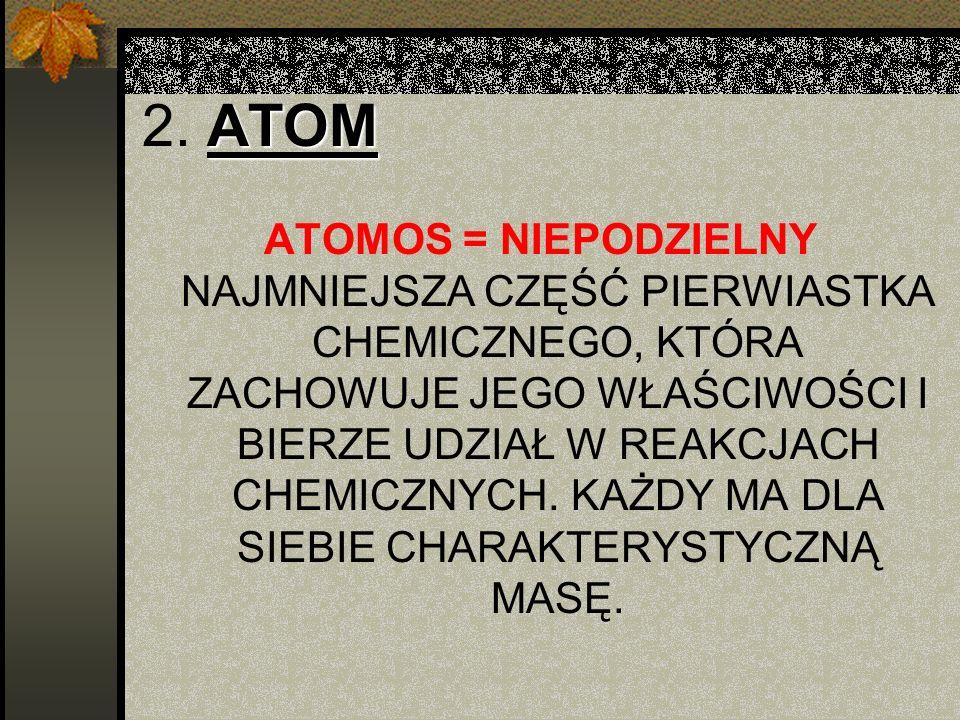 ATOM 2. ATOM ATOMOS = NIEPODZIELNY NAJMNIEJSZA CZĘŚĆ PIERWIASTKA CHEMICZNEGO, KTÓRA ZACHOWUJE JEGO WŁAŚCIWOŚCI I BIERZE UDZIAŁ W REAKCJACH CHEMICZNYCH