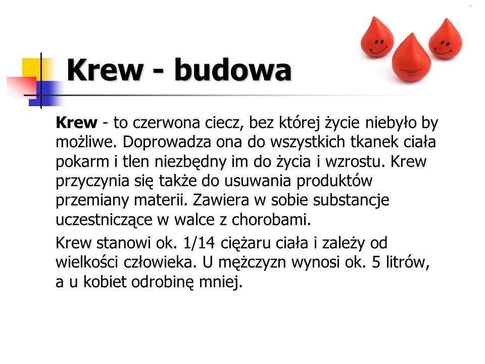 Krew - budowa Krew - to czerwona ciecz, bez której życie niebyło by możliwe. Doprowadza ona do wszystkich tkanek ciała pokarm i tlen niezbędny im do ż