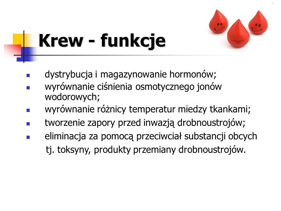 Krew - funkcje dystrybucja i magazynowanie hormonów; wyrównanie ciśnienia osmotycznego jonów wodorowych; wyrównanie różnicy temperatur miedzy tkankami