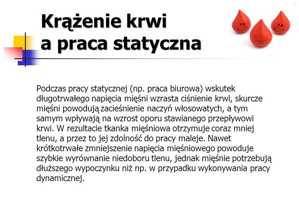 Krążenie krwi a praca statyczna Podczas pracy statycznej (np. praca biurowa) wskutek długotrwałego napięcia mięśni wzrasta ciśnienie krwi, skurcze mię