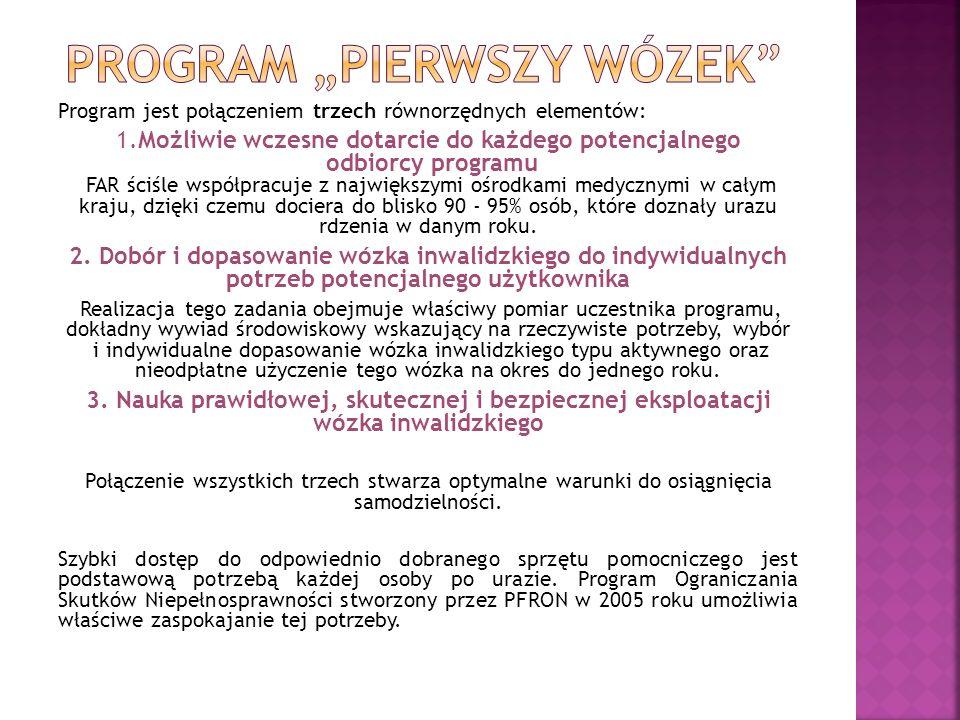 Program jest połączeniem trzech równorzędnych elementów: 1.Możliwie wczesne dotarcie do każdego potencjalnego odbiorcy programu FAR ściśle współpracuj