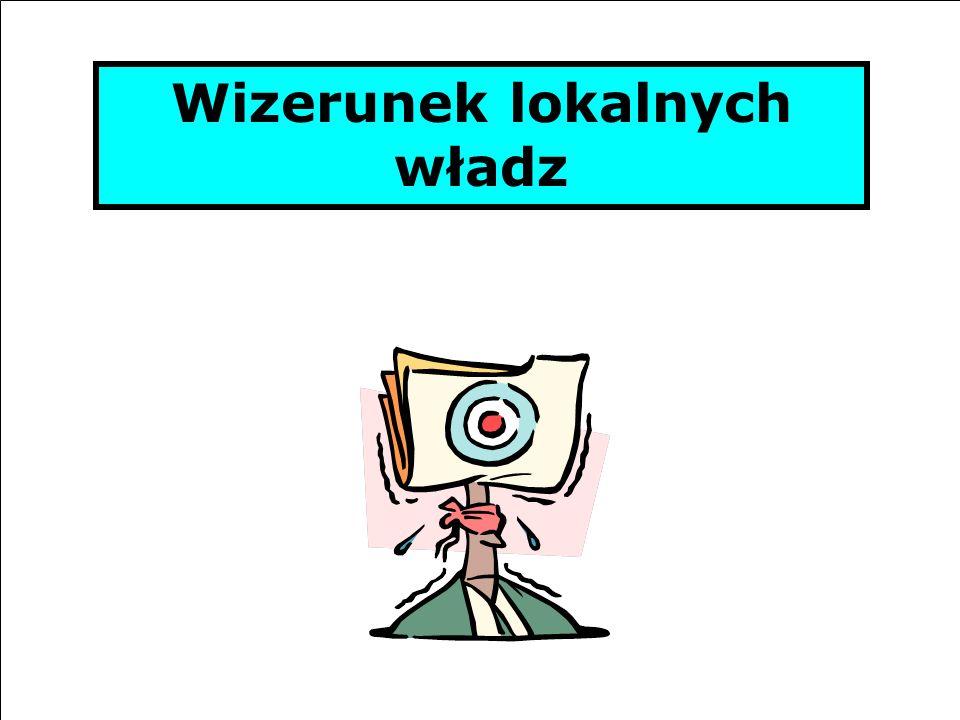 BADANIE OPINII MIESZKAŃCÓW NA TEMAT DZIAŁALNOŚCI WŁADZ MIEJSKICH ORAZ ŻYCIA W BOLESŁAWCU LBS dla Urzędu Miasta w Bolesławcu Warszawa, październik 2006