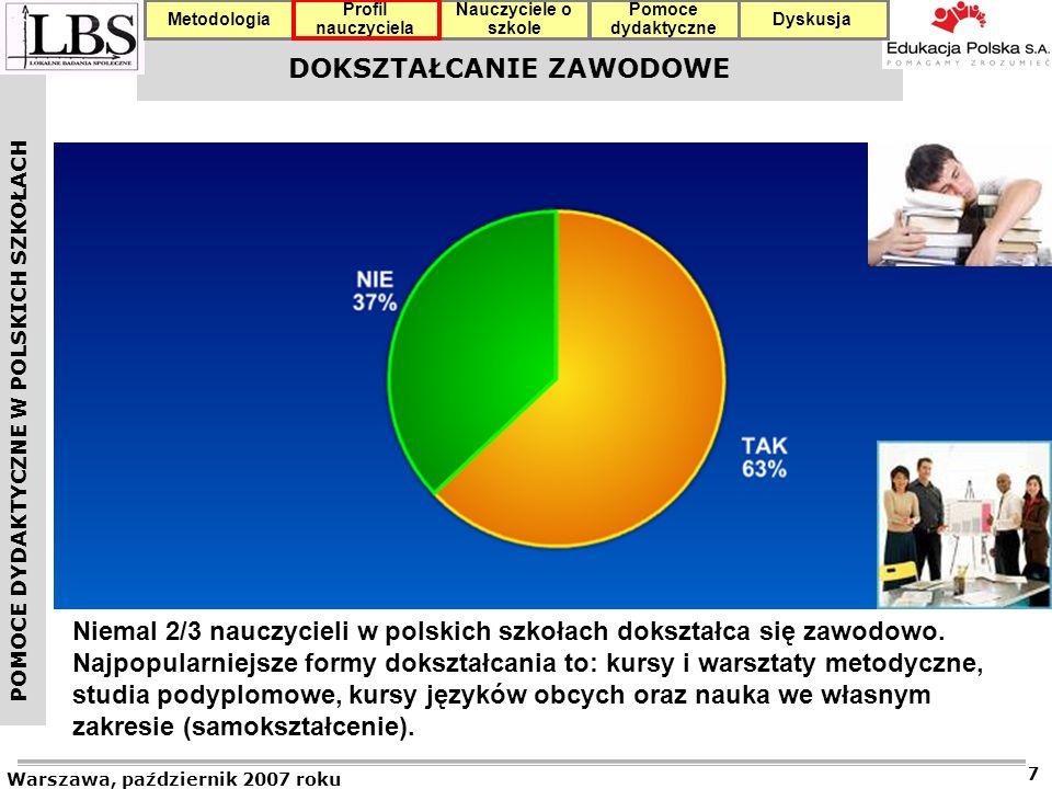 POMOCE DYDAKTYCZNE W POLSKICH SZKOŁACH Warszawa, październik 2007 roku 28 Profil nauczyciela Nauczyciele o szkole Pomoce dydaktyczne DyskusjaMetodologia SZKOŁA A POTENCJALNI SPONSORZY ORGANIZACJE POZARZĄDOWE SPONSORZY Dyrektorzy wymieniają liczne organizacje, z którymi współpracują ich szkoły: fundacja PKN Orlen, Stowarzyszenie Pomocy Dzieciom Gniazdo, PCK, PZU, Towarzystwo Przyjaciół Dzieci, fundacja Jolanty Kwaśniewskiej, Silni Razem i wiele innych.