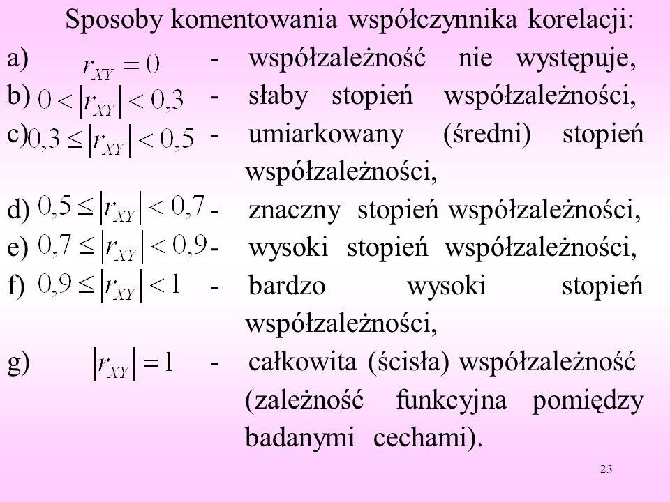 Sposoby komentowania współczynnika korelacji: a) - współzależność nie występuje, b) - słaby stopień współzależności, c) - umiarkowany (średni) stopień