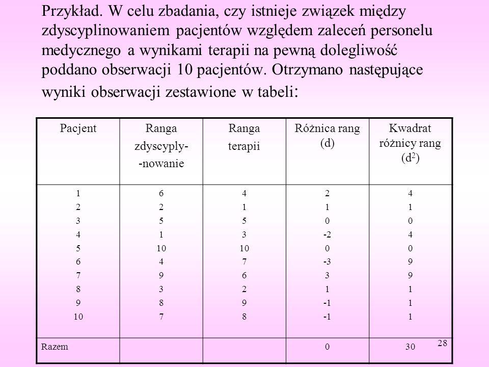 Przykład. W celu zbadania, czy istnieje związek między zdyscyplinowaniem pacjentów względem zaleceń personelu medycznego a wynikami terapii na pewną d