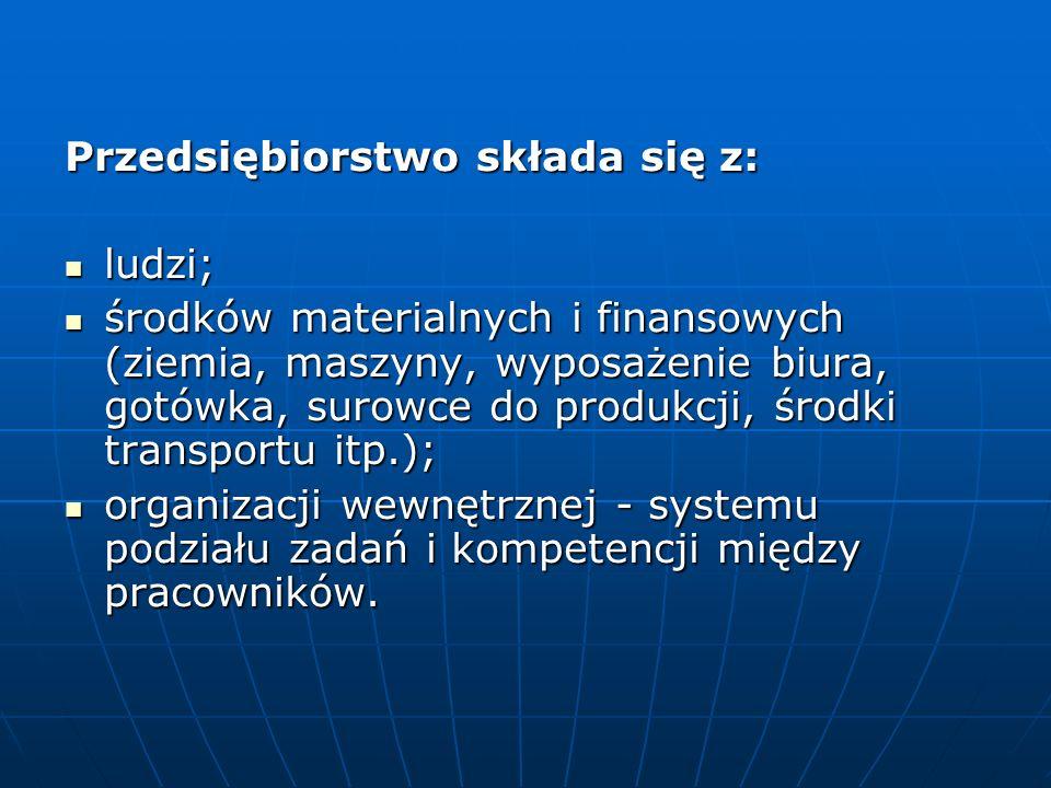 Przedsiębiorstwo składa się z: ludzi; ludzi; środków materialnych i finansowych (ziemia, maszyny, wyposażenie biura, gotówka, surowce do produkcji, śr