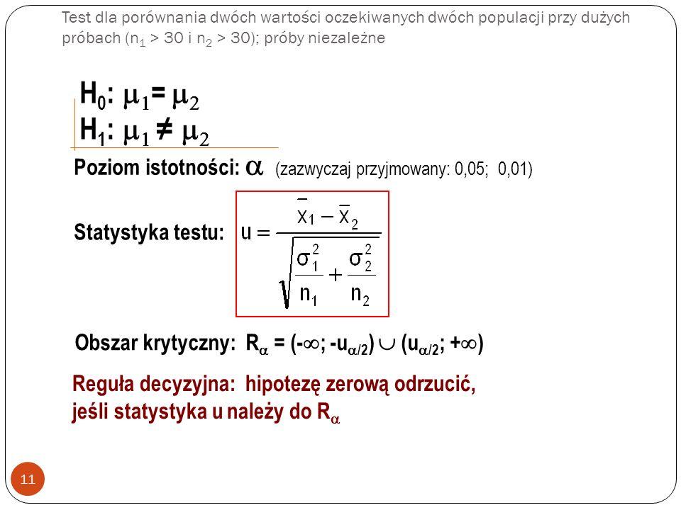 Test dla porównania dwóch wartości oczekiwanych dwóch populacji przy dużych próbach (n 1 > 30 i n 2 > 30); próby niezależne 11 H 0 : = H 1 : Poziom is