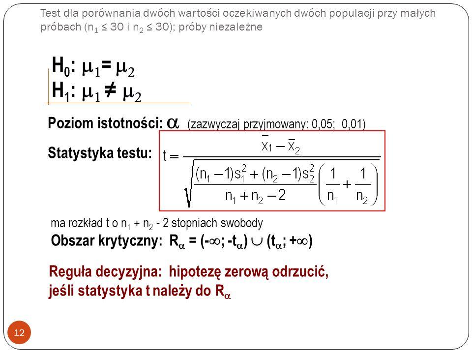Test dla porównania dwóch wartości oczekiwanych dwóch populacji przy małych próbach (n 1 30 i n 2 30); próby niezależne 12 H 0 : = H 1 : Poziom istotn