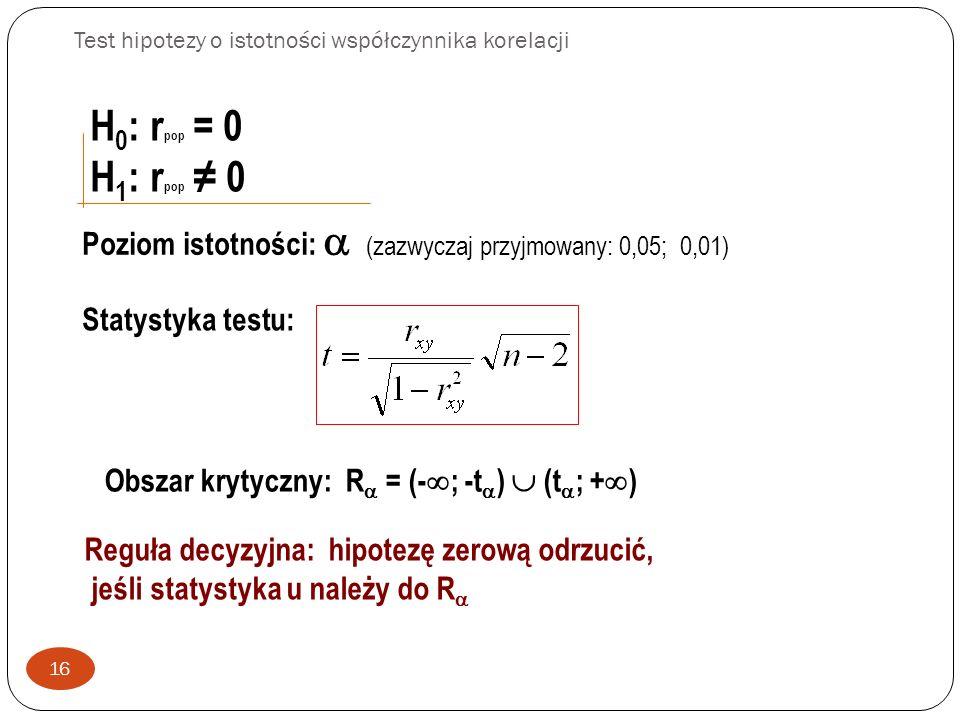 Test hipotezy o istotności współczynnika korelacji 16 H 0 : r pop = 0 H 1 : r pop 0 Poziom istotności: (zazwyczaj przyjmowany: 0,05; 0,01) Statystyka