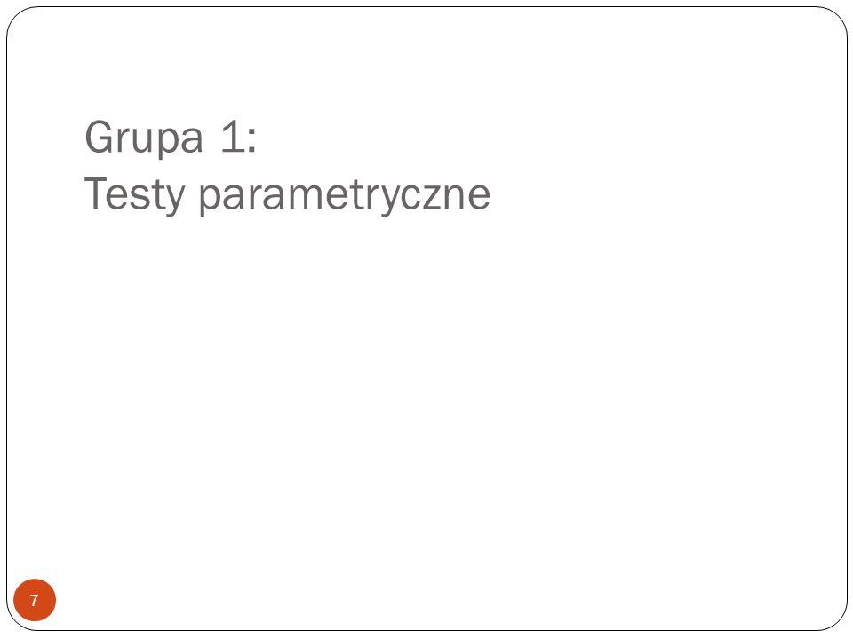 Grupa 1: Testy parametryczne 7