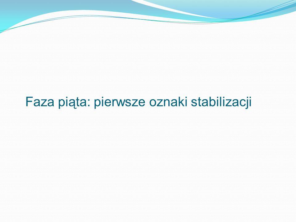Faza piąta: pierwsze oznaki stabilizacji