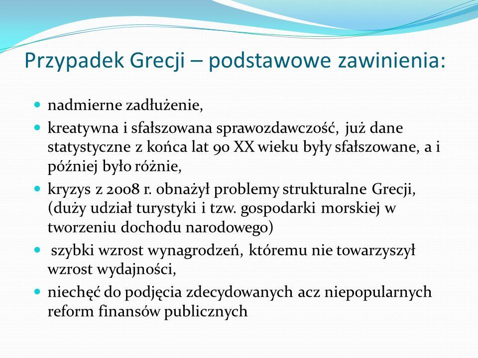 Przypadek Grecji – podstawowe zawinienia: nadmierne zadłużenie, kreatywna i sfałszowana sprawozdawczość, już dane statystyczne z końca lat 90 XX wieku były sfałszowane, a i później było różnie, kryzys z 2008 r.
