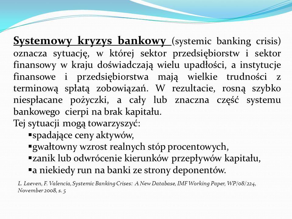 Systemowy kryzys bankowy (systemic banking crisis) oznacza sytuację, w której sektor przedsiębiorstw i sektor finansowy w kraju doświadczają wielu upadłości, a instytucje finansowe i przedsiębiorstwa mają wielkie trudności z terminową spłatą zobowiązań.