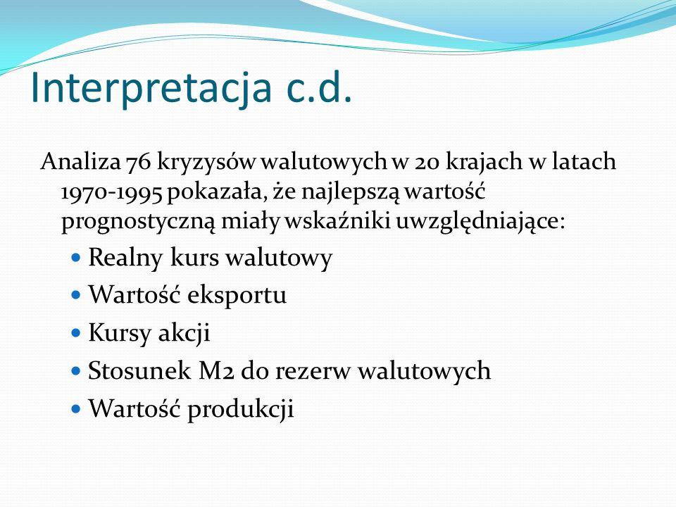 Interpretacja c.d.