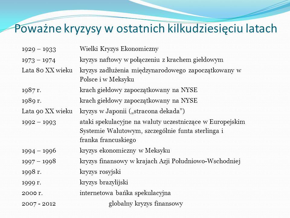 Poważne kryzysy w ostatnich kilkudziesięciu latach 1929 – 1933Wielki Kryzys Ekonomiczny 1973 – 1974kryzys naftowy w połączeniu z krachem giełdowym Lata 80 XX wiekukryzys zadłużenia międzynarodowego zapoczątkowany w Polsce i w Meksyku 1987 r.krach giełdowy zapoczątkowany na NYSE 1989 r.