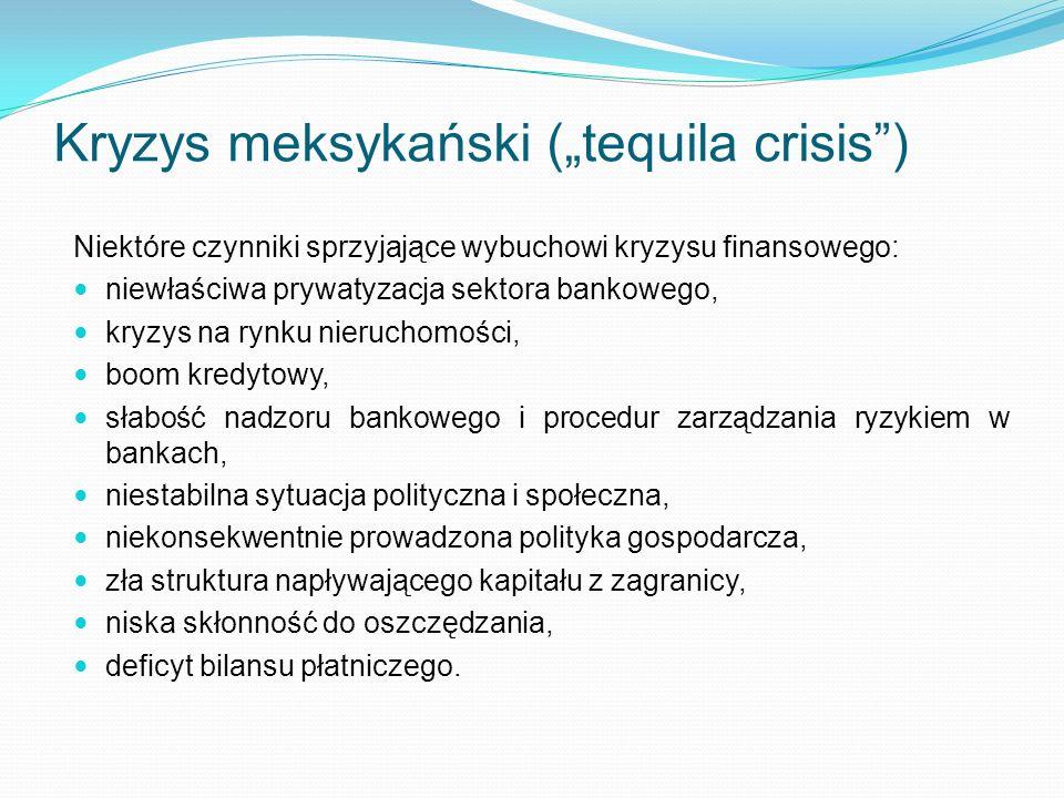 Kryzys meksykański (tequila crisis) Niektóre czynniki sprzyjające wybuchowi kryzysu finansowego: niewłaściwa prywatyzacja sektora bankowego, kryzys na rynku nieruchomości, boom kredytowy, słabość nadzoru bankowego i procedur zarządzania ryzykiem w bankach, niestabilna sytuacja polityczna i społeczna, niekonsekwentnie prowadzona polityka gospodarcza, zła struktura napływającego kapitału z zagranicy, niska skłonność do oszczędzania, deficyt bilansu płatniczego.