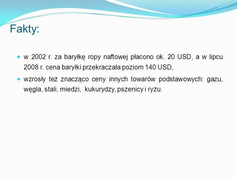 w 2002 r.za baryłkę ropy naftowej płacono ok. 20 USD, a w lipcu 2008 r.