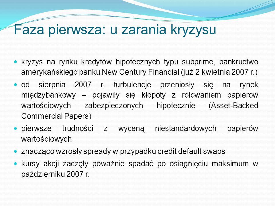 Faza pierwsza: u zarania kryzysu kryzys na rynku kredytów hipotecznych typu subprime, bankructwo amerykańskiego banku New Century Financial (już 2 kwietnia 2007 r.) od sierpnia 2007 r.