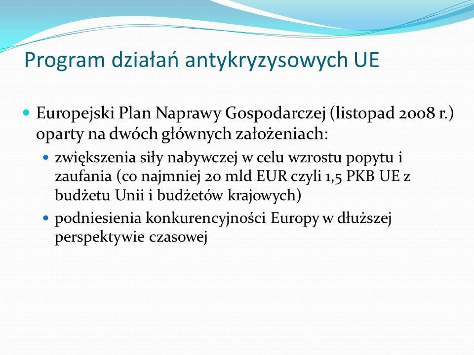 Program działań antykryzysowych UE Europejski Plan Naprawy Gospodarczej (listopad 2008 r.) oparty na dwóch głównych założeniach: zwiększenia siły nabywczej w celu wzrostu popytu i zaufania (co najmniej 20 mld EUR czyli 1,5 PKB UE z budżetu Unii i budżetów krajowych) podniesienia konkurencyjności Europy w dłuższej perspektywie czasowej