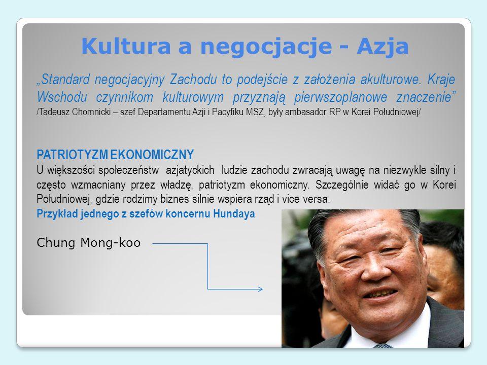 Kultura a negocjacje - Azja Standard negocjacyjny Zachodu to podejście z założenia akulturowe. Kraje Wschodu czynnikom kulturowym przyznają pierwszopl