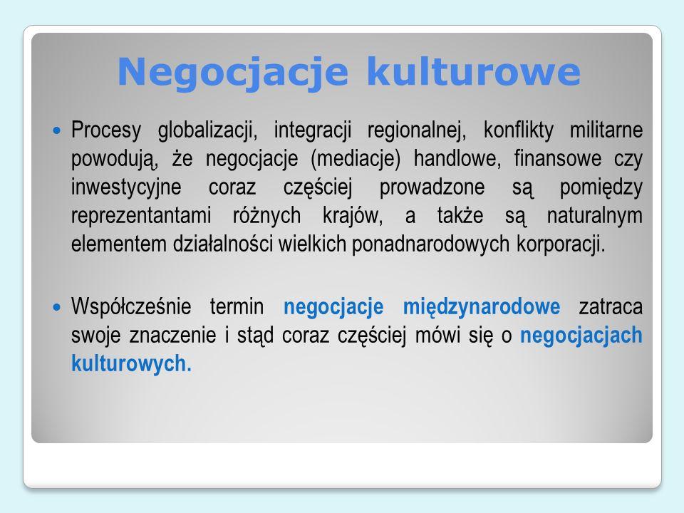Badania (studenci z Polski) Największe przeszkody w negocjowaniu z cudzoziemcami wg badanych